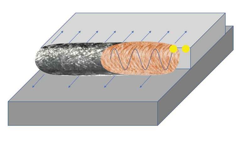 beam oscillation in laser welding