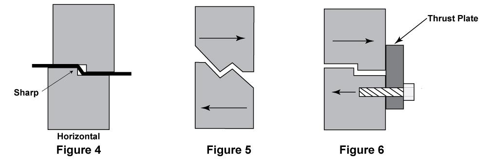 Bending Basics Strategies For Forming Offsets