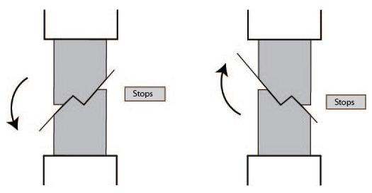 Bending Basics Strategies For Forming Offsets