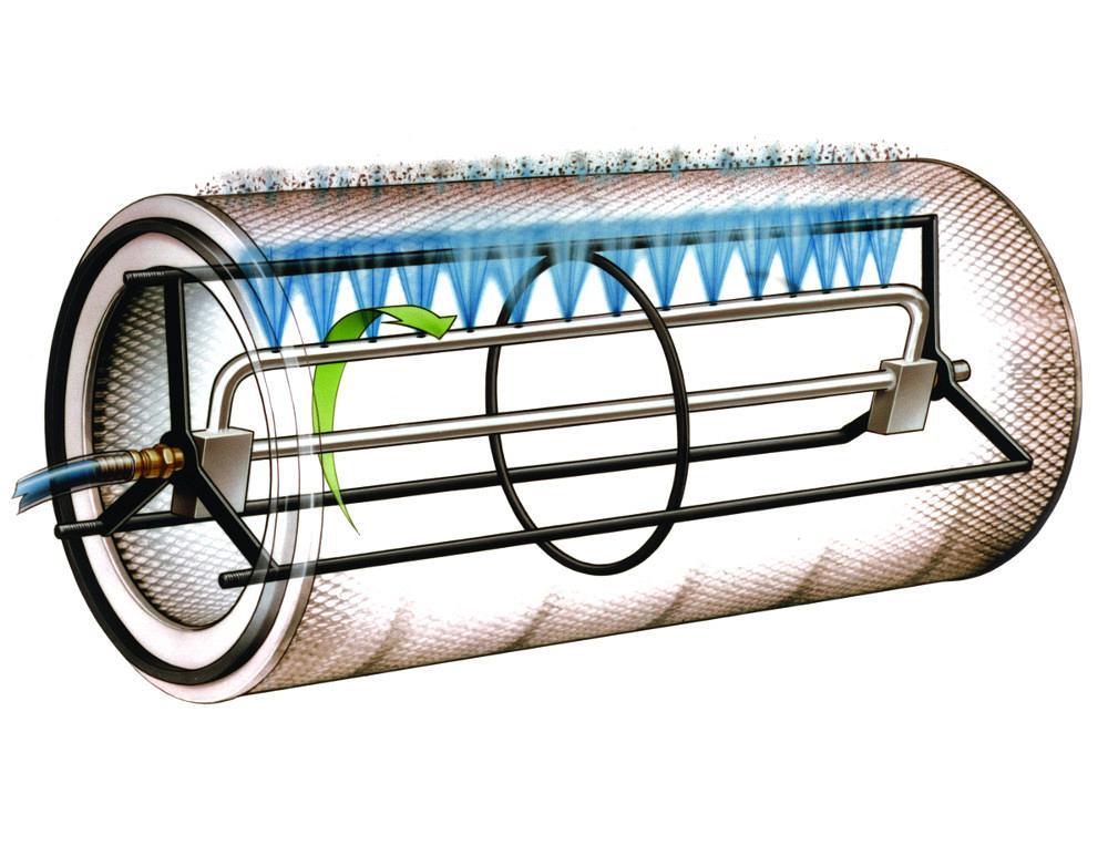Global Self-Cleaning Cartridge Dust Collector Market 2020 Industry Segment  – AB SHOT TECNICS, S.L., Quatro Air Technologies, Diversitech – Galus  Australis