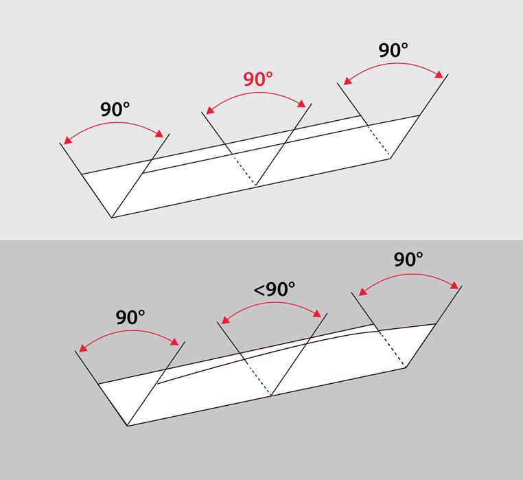 Don T Forget The Sheet Metal Tolerances