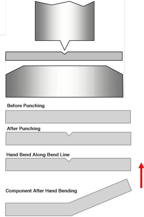 Forming On The Modern Punch Press Sheet Metal Fabrication
