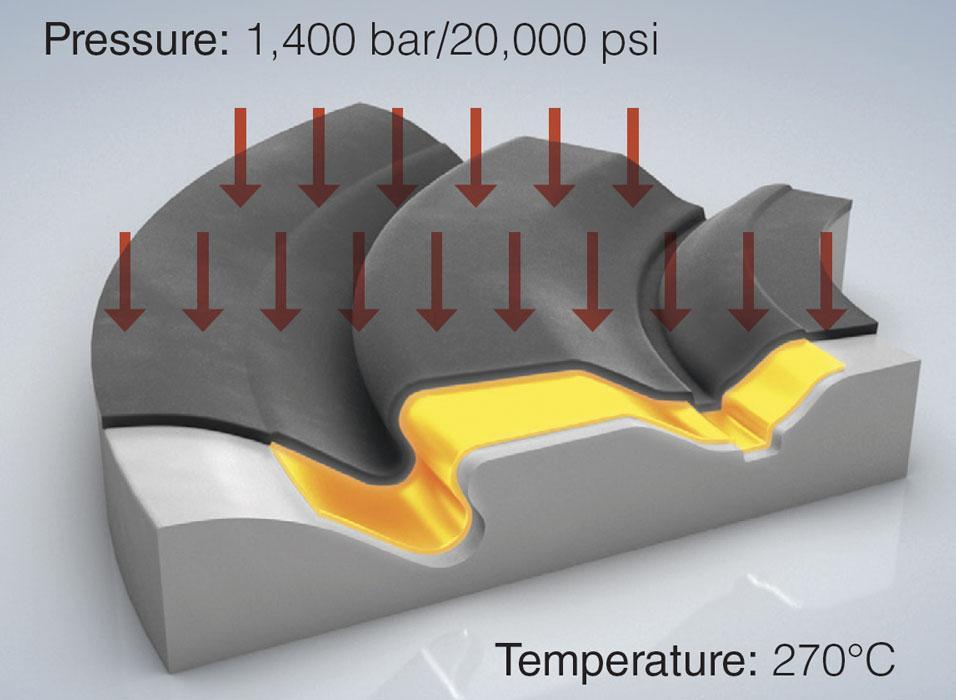 High-pressure warm forming forms aerospace-grade titanium