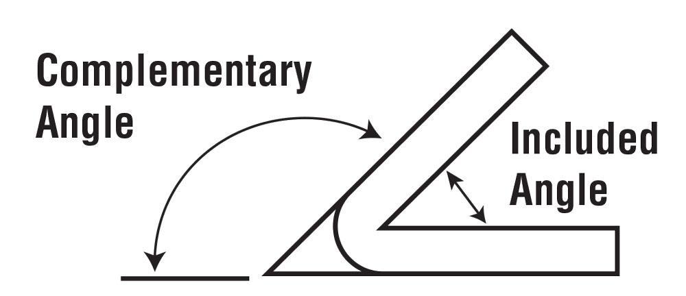K-factors, Y-factors, and press brake bending precision