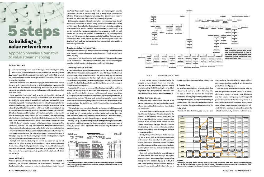 The FABRICATOR article on lean manufacturing