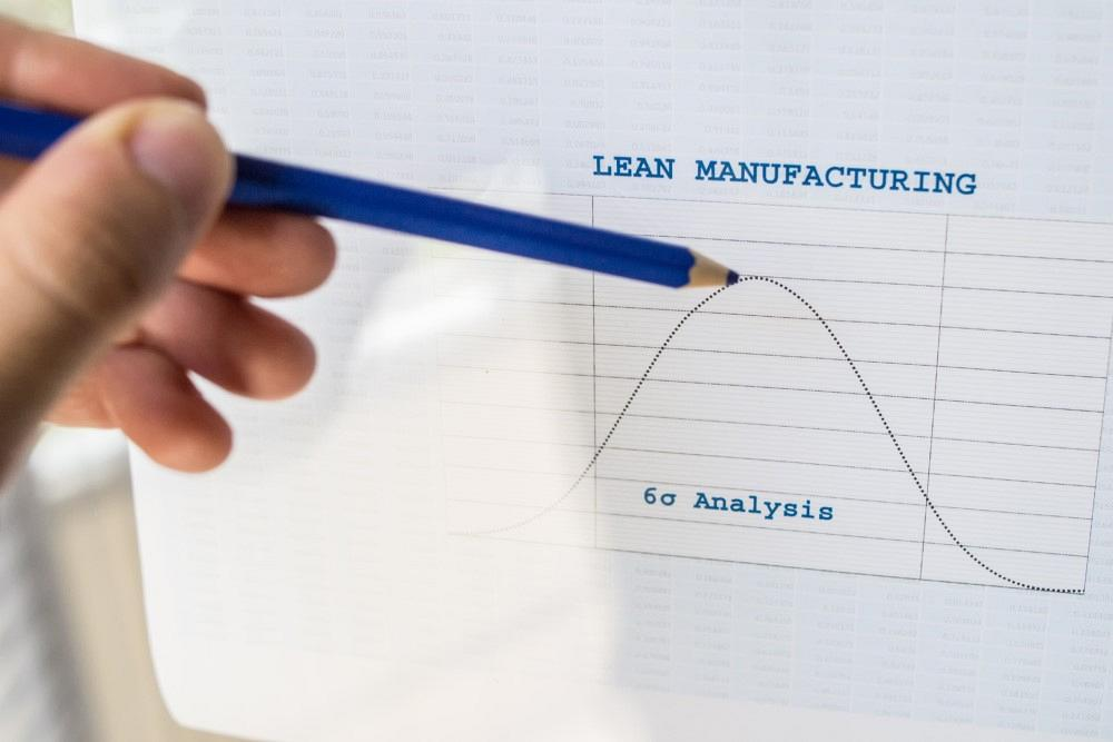 Lean manufacturing graphic