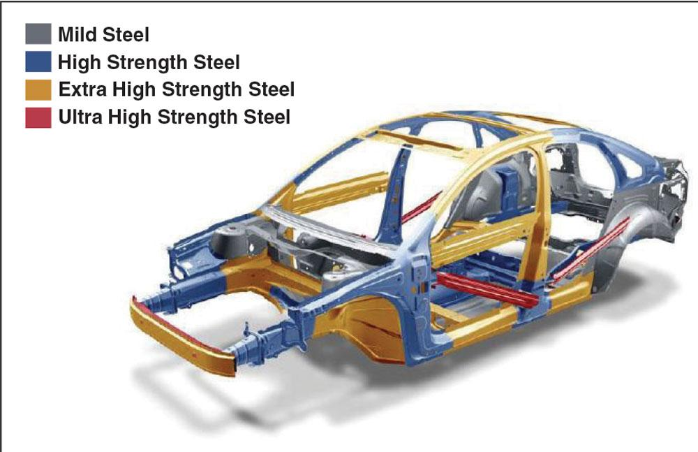 Lightweighting Still Dominates Great Designs In Steel Seminar
