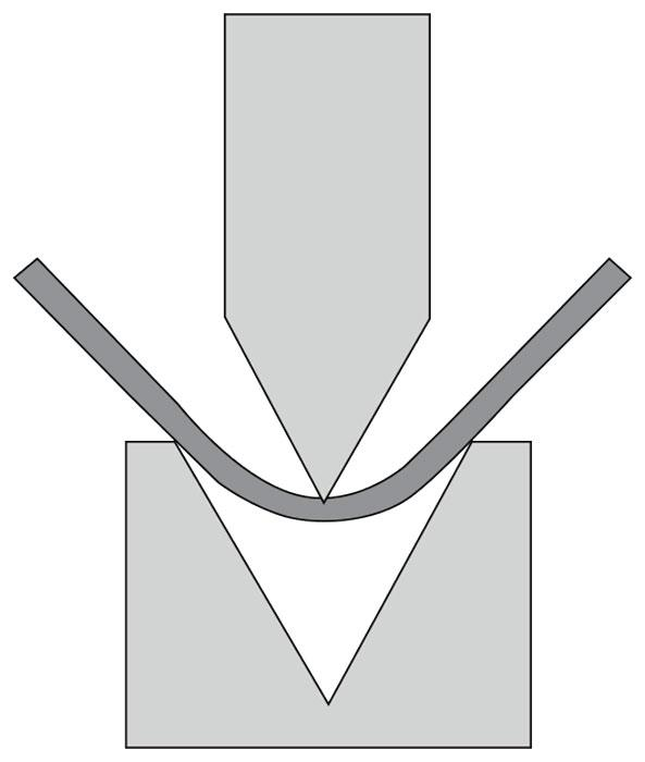 Radius Types Formed By Air Bending On A Press Brake