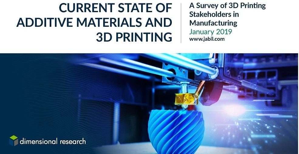 Survey Shows Rise In Printing Use And Benefits Challenges Of Adopting The Technology