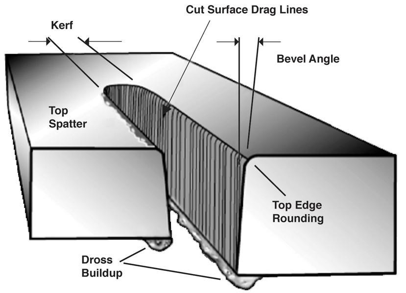 Troubleshooting CNC plasma cutting, Part II