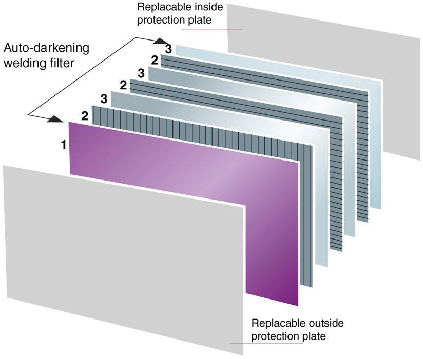 auto darkening lens welding filter